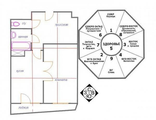 Как обставить однокомнатную квартиру?