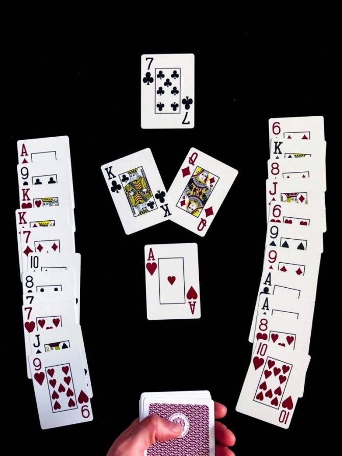 Гадание на картах на парня - как гадать с помощью игральных карт