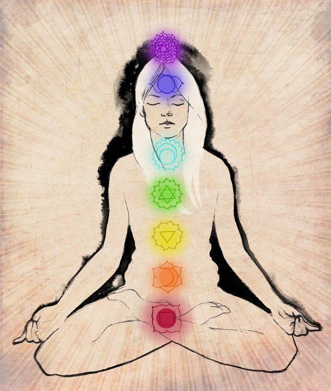 Воздействие мудр на чакры, разновидности, советы профессионалов