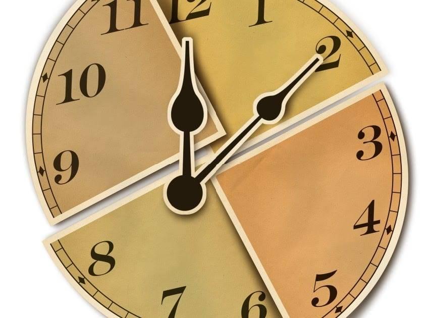 Гадание по часам: значение зеркальных и простых чисел