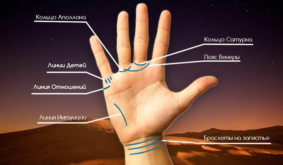 Холм сатурна на ладони: значение символов