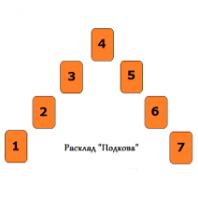 Расклад таро вокзал для двоих: схема гадания и значение карт