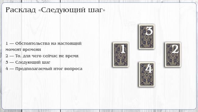 Расклады таро на ситуацию: классический, на одну и три карты
