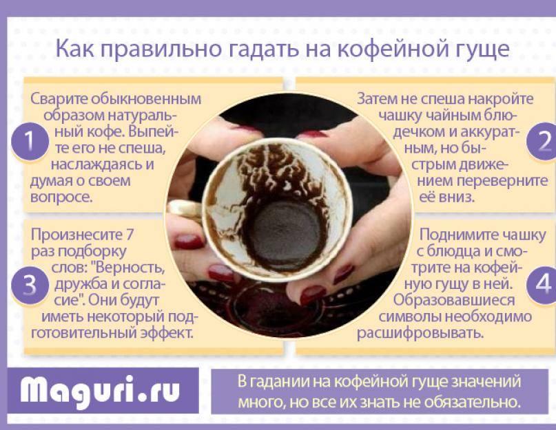 Гадание кофейная гуща онлайн бесплатно - дом солнца