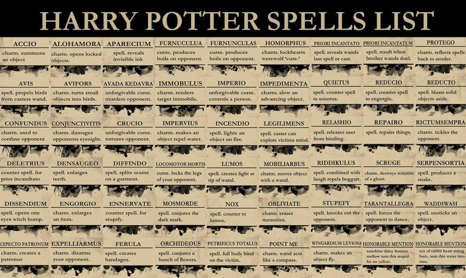 Терминология (harry potter)