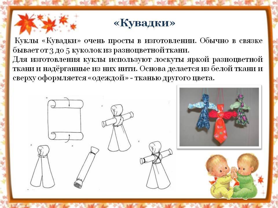 Кукла пеленашка — оберег для новорожденного