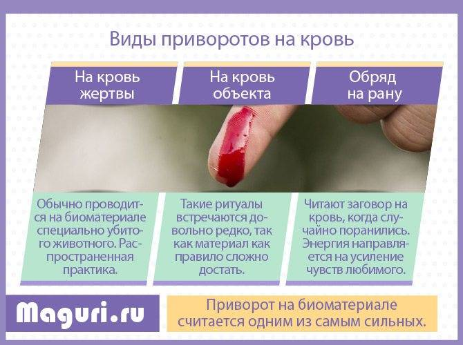 Приворот на кровь из пальца: как делать, последствия, отзывы