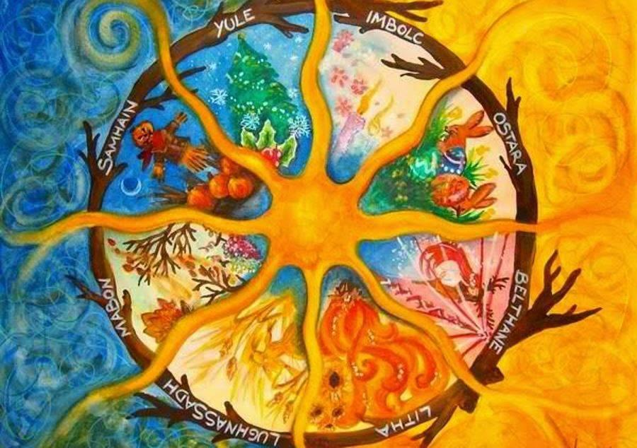 Ежегодный цикл кельтских праздников: даты, описание и ритуалы