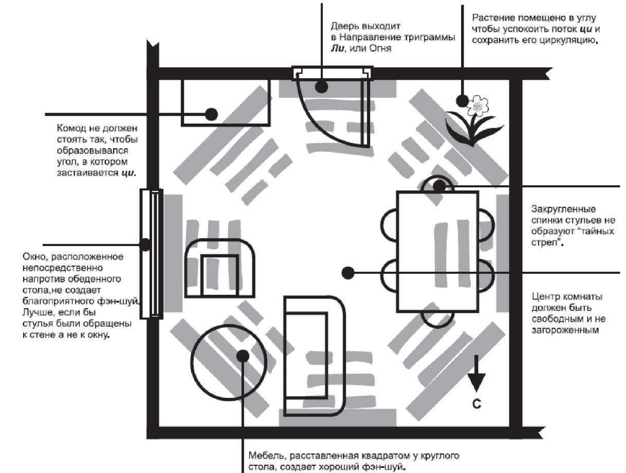 Как расставить мебель в однокомнатной квартире, частые ошибки и нюансы