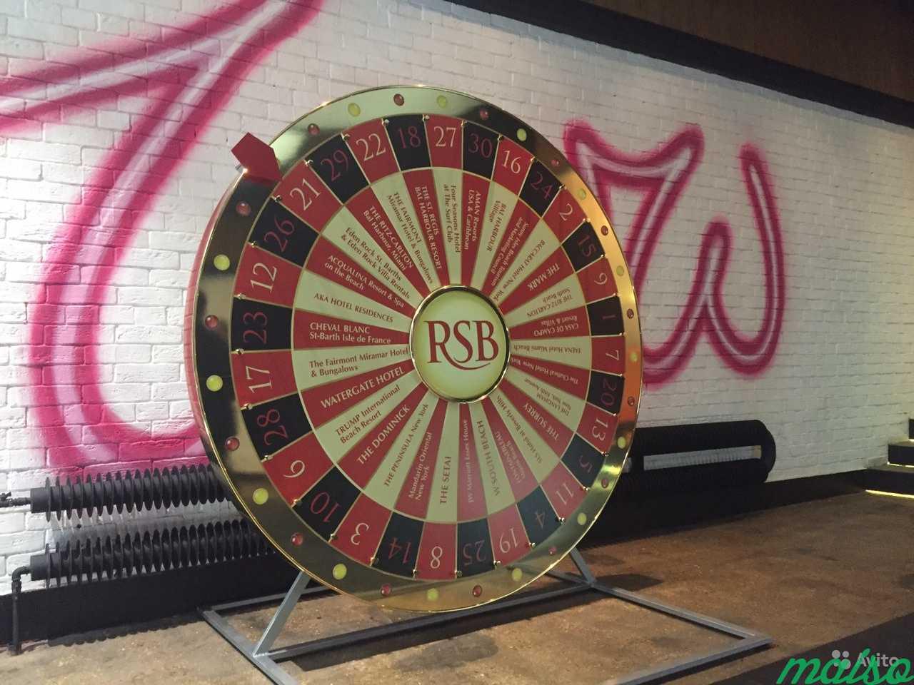 Гадание колесо фортуны онлайн