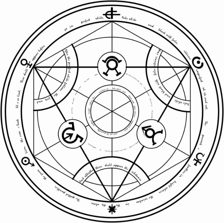 Алхимические символы и их анализ | магия в нас и вокруг нас вики | fandom