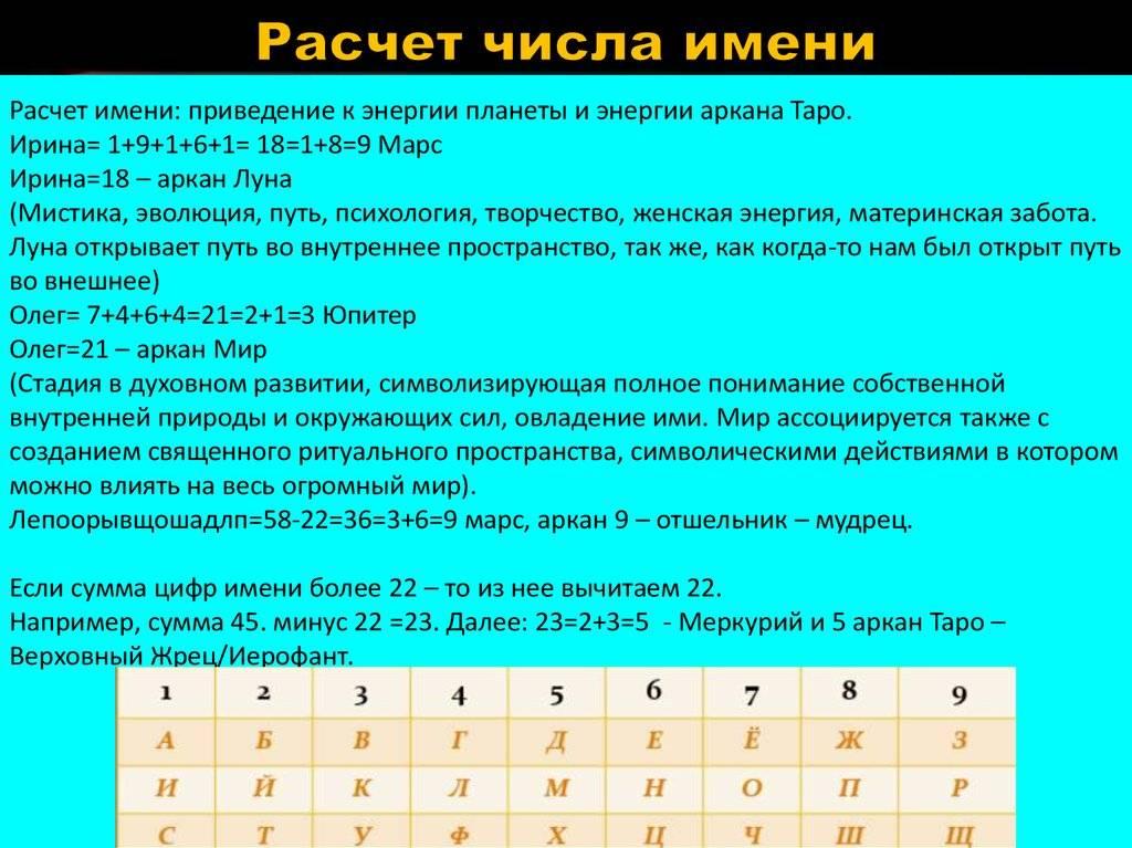 Нумерология имени, фамилии, отчества: как рассчитать данные по дате рождения, числа судьбы и характера