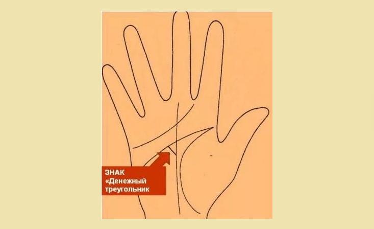 Толкование редких знаков на руке в хиромантии