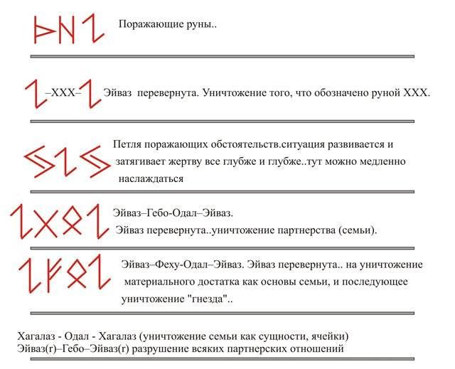 Как правильно оговаривать рунические ставы и формулы