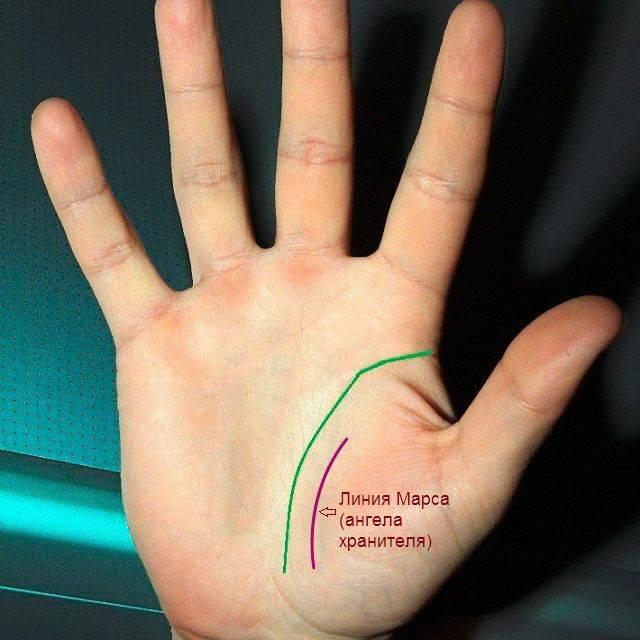 Линия марса на руке: где находится, значение в хиромантии