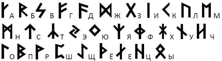 Древние руны разных народов