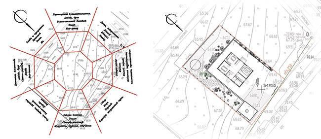 Как распланировать участок: располагаем объекты правильно