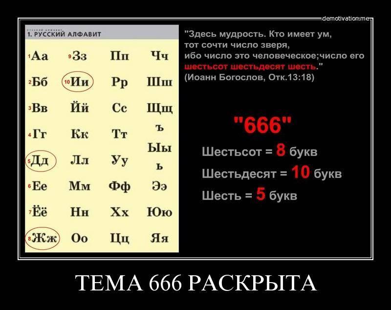 Число зверя - 666 | изучение библии