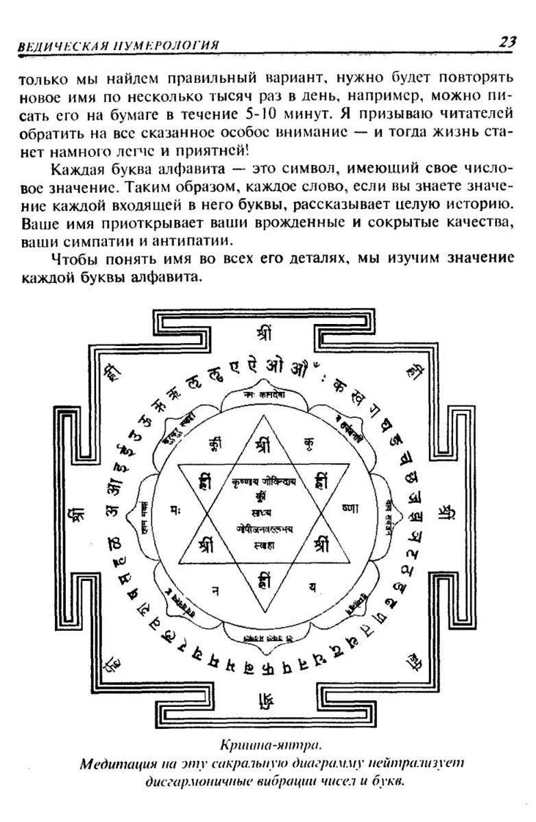 Число судьбы по дате рождения рассчитать – тайны ведической астрологии
