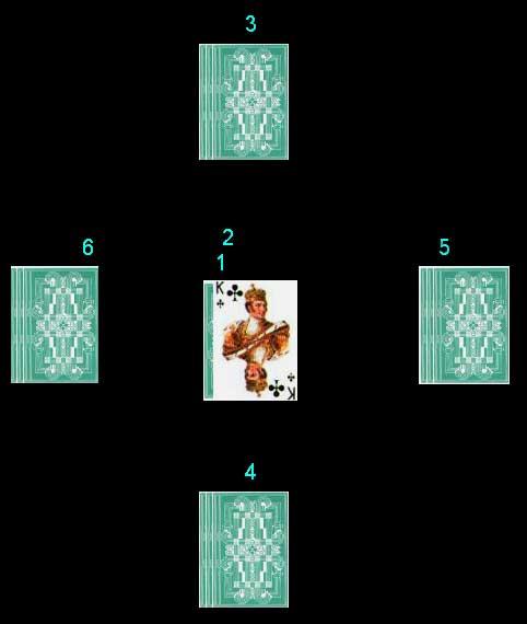 Бабушкино гадание на игральных картах — особенности расклада, расшифровка результатов