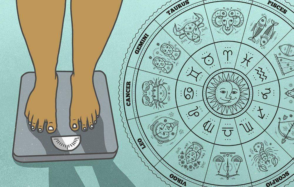 Что подарить по знаку зодиака | гороскопы 365