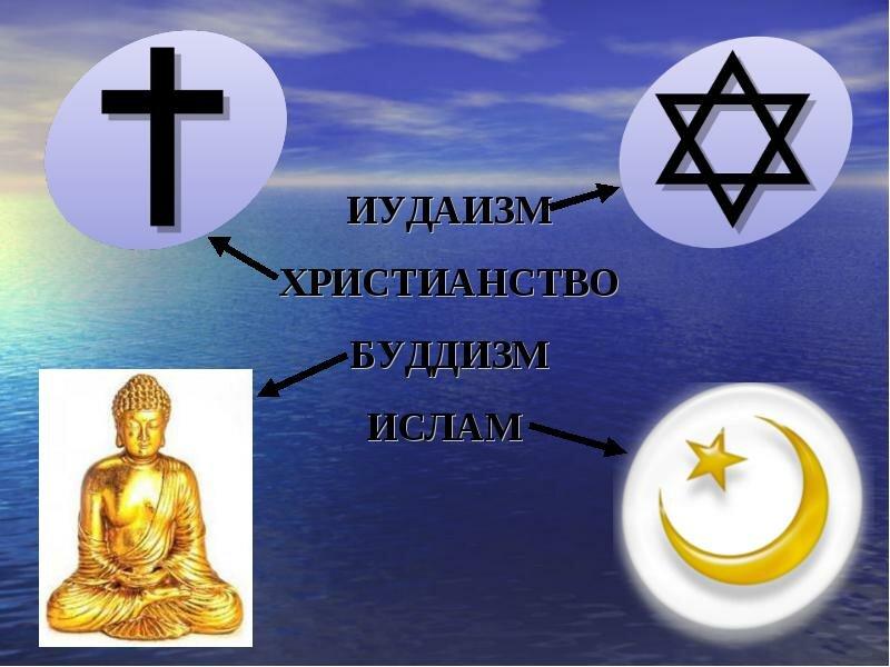 Религиозные тексты иудаизма, христианства, ислама о реинкарнации