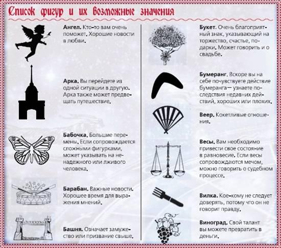 Что означает фигура слон при гадании на воске? - расскажем