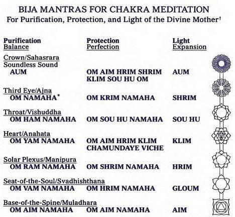 Мощные мантры для очищения чакр: практикуйте каждый день для гармонизации состояния