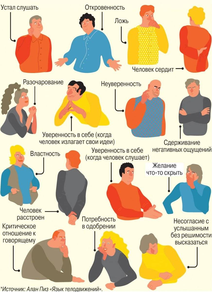 Определение психотипа по форме руки: влияние природных стихий в хиромантии.
