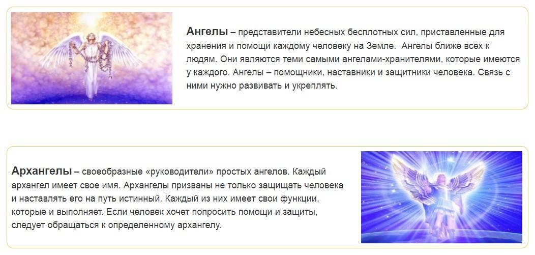 Ангельские чины  небесная иерархия: 9 чинов ангелов — нло мир интернет — журнал об нло