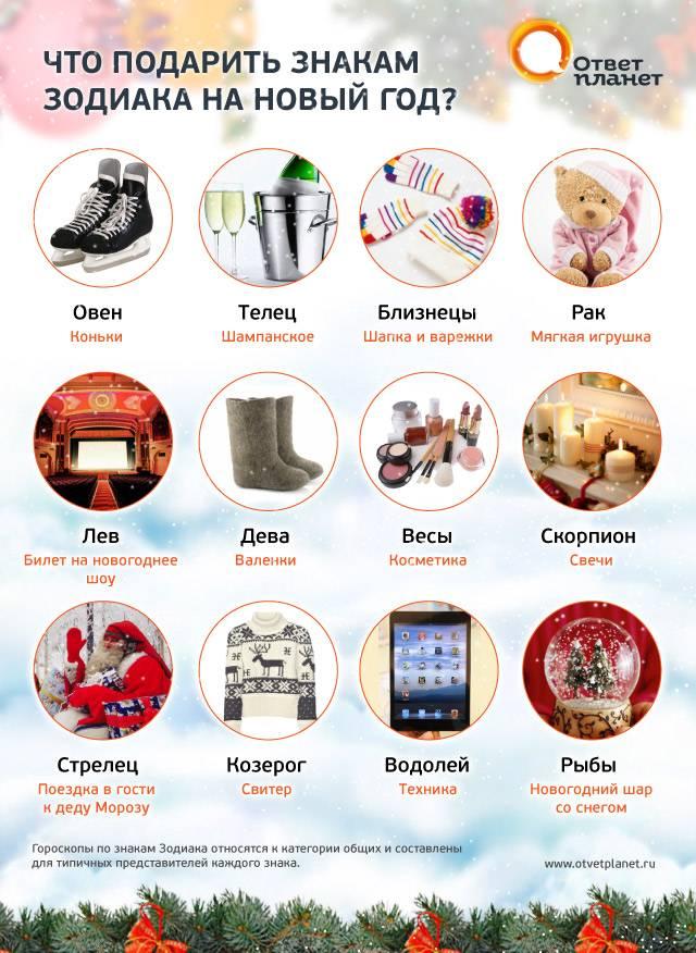 Подарки для женщин по знакам зодиака – гороскопы – домашний