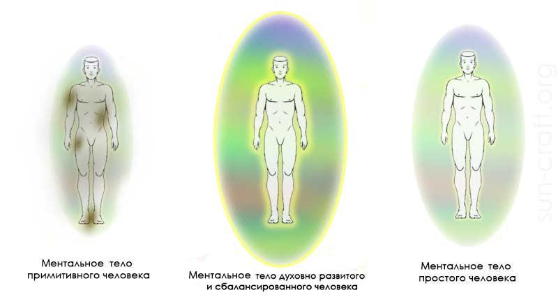 Внутреннее зрение