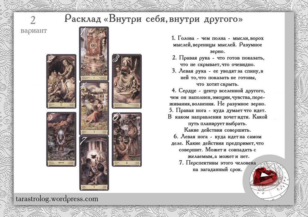 Гадание по книге ведьм. онлайн гадания бесплатно.