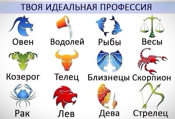 Творческий гороскоп по знакам зодиака
