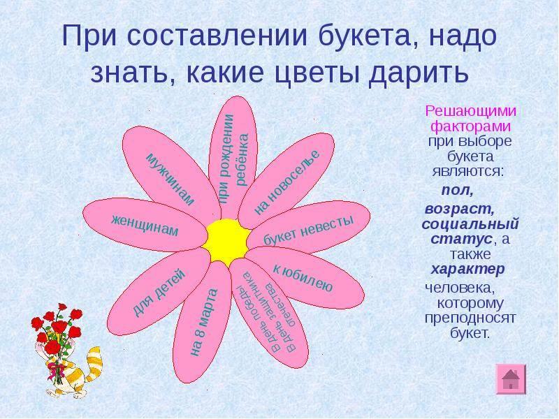 Что символизирует количество цветов в букете