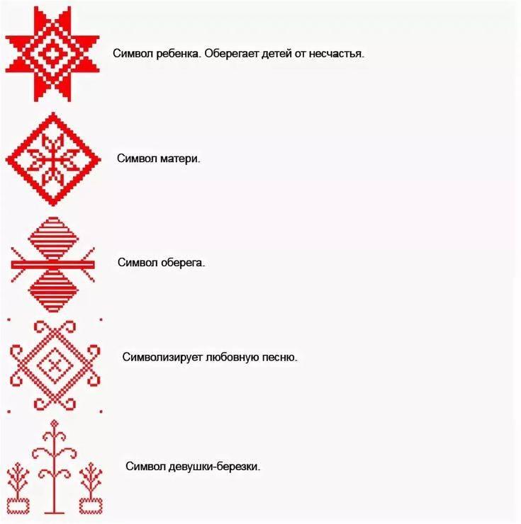 Славянские обереги для детей и их значение по возрастам