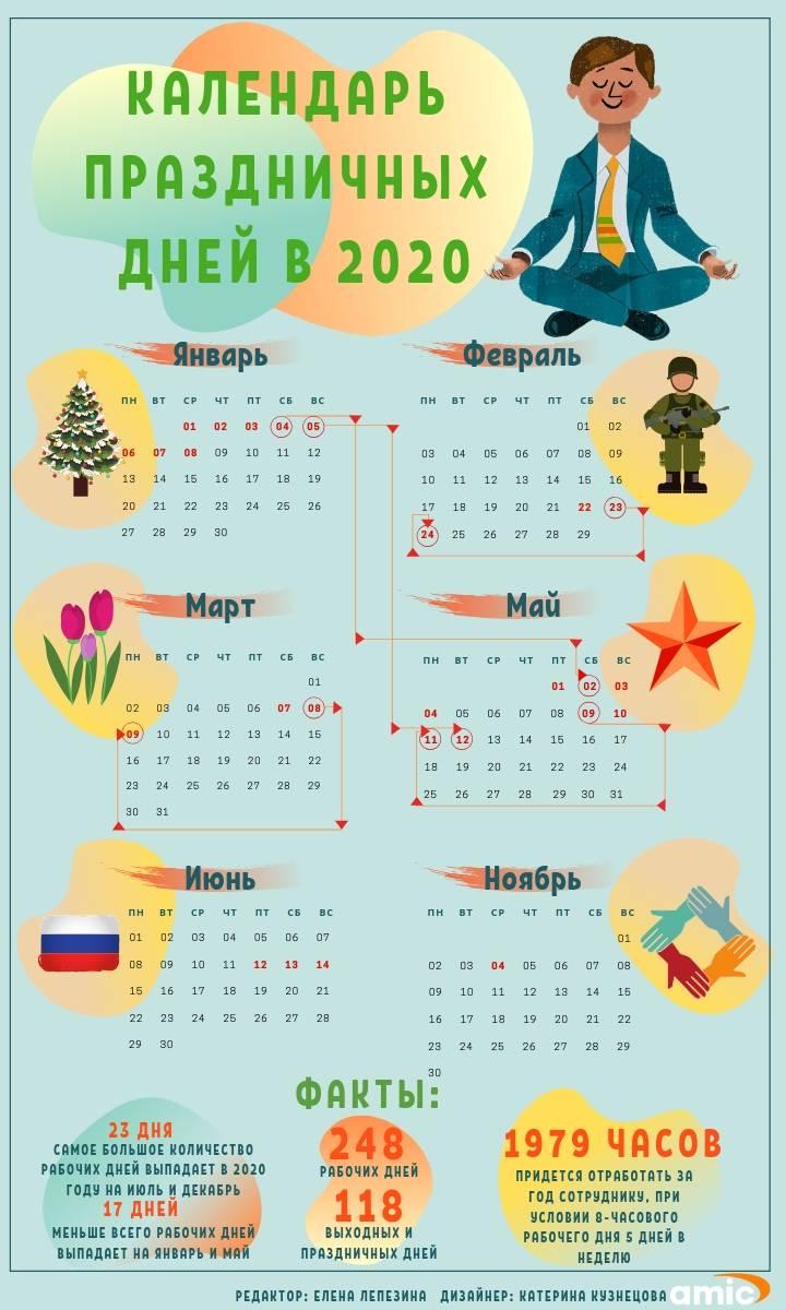 Народные приметы на каждый день текущего года   gaarant.ru