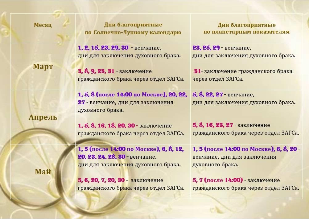 Приметы, благоприятные дни для свадьбы, венчание в сентябре