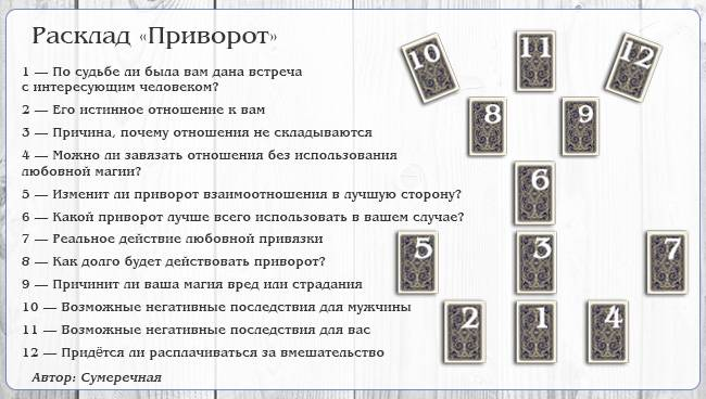Новая практика на раскладе «семь звезд»