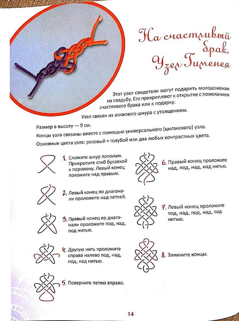 Славянская магия узелков: схемы славянских наузов на все случаи жизни