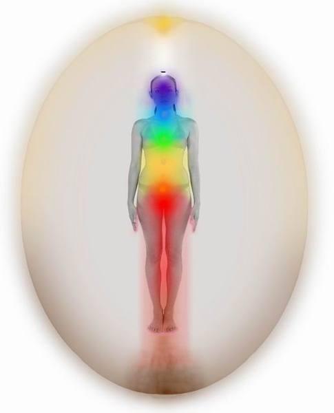 Тест на состояние каждой чакры и здоровье тонкого тела человека