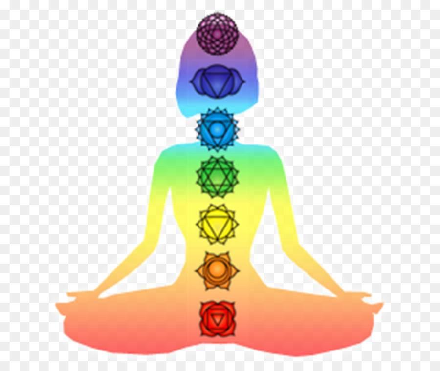Анахата чакра (сердечная): где находится и за что отвечает