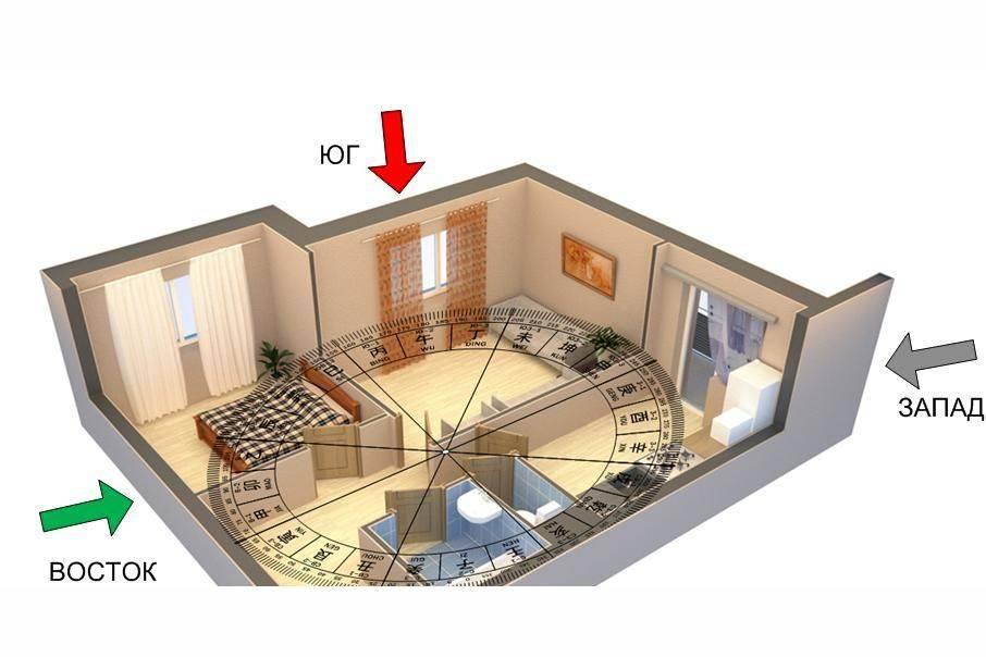 Фэншуй в квартире (47 фото): интерьер прихожей и гостиной комнаты в доме, правила планировки по фэншуй, лестница напротив входа