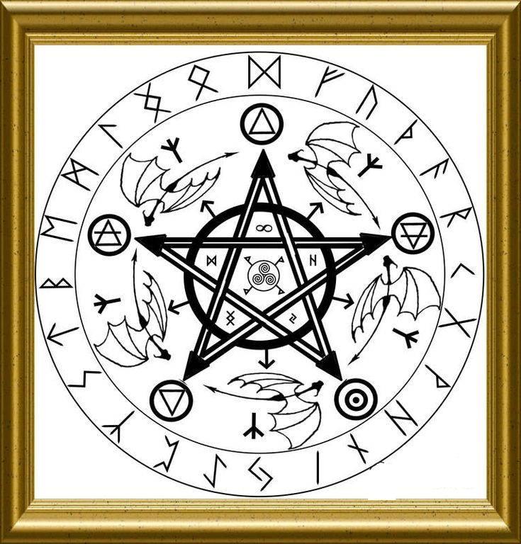 Значения разных видов пентаграмм и история их возникновения