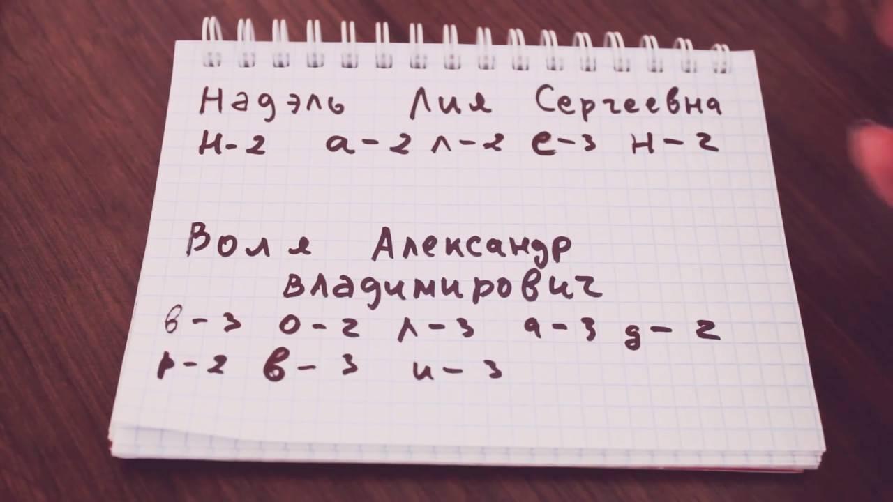Интересные и правдивые гадания с помощью бумаги и ручки