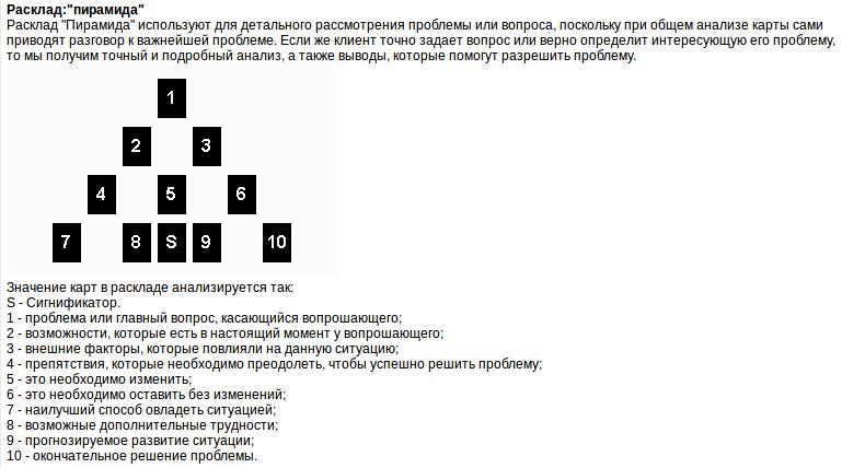 Система таро папюса — значение карт