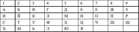 Пошаговый алгоритм, который поможет рассчитать число судьбы по дате рождения + примеры расчета