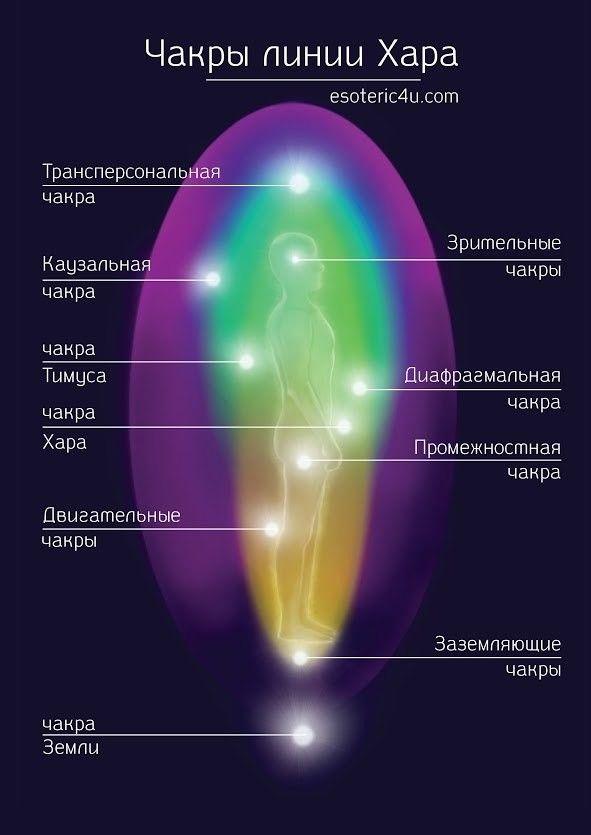 Что означают цвета ауры. серебристая и белая аура — что означают светлые оттенки тонкого тела