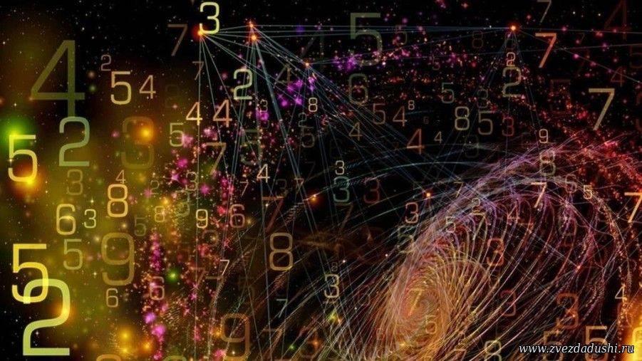 Нумерология и выбор названия фирмы, бесплатный