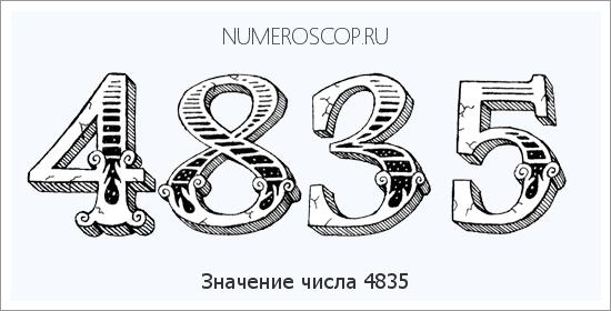 Управляющие числа и их значение по нумерологии — рассчитать свое управляющее число онлайн